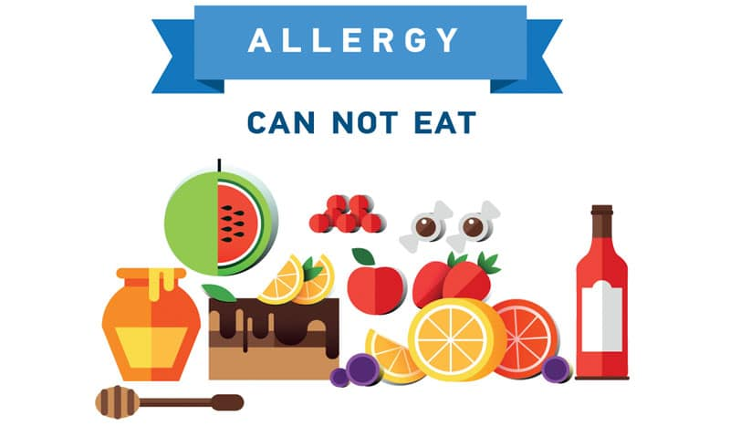 graphic of allergy foods